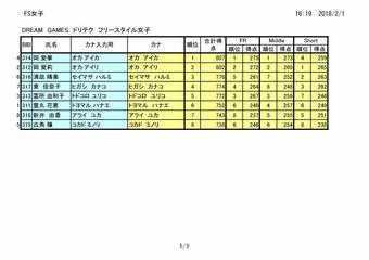 1.26ドリテクin氷ノ山-4.jpg