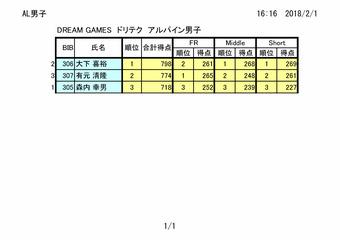 1.26ドリテクin氷ノ山-1.jpg